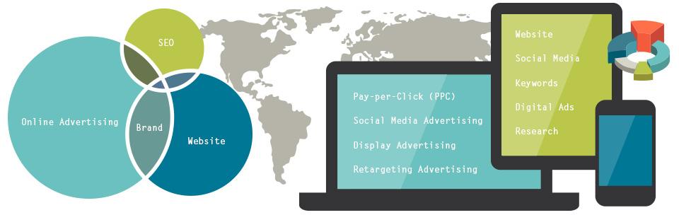 Online Marketing & Digital Marketing Company Edmonton - Frisbee Studios